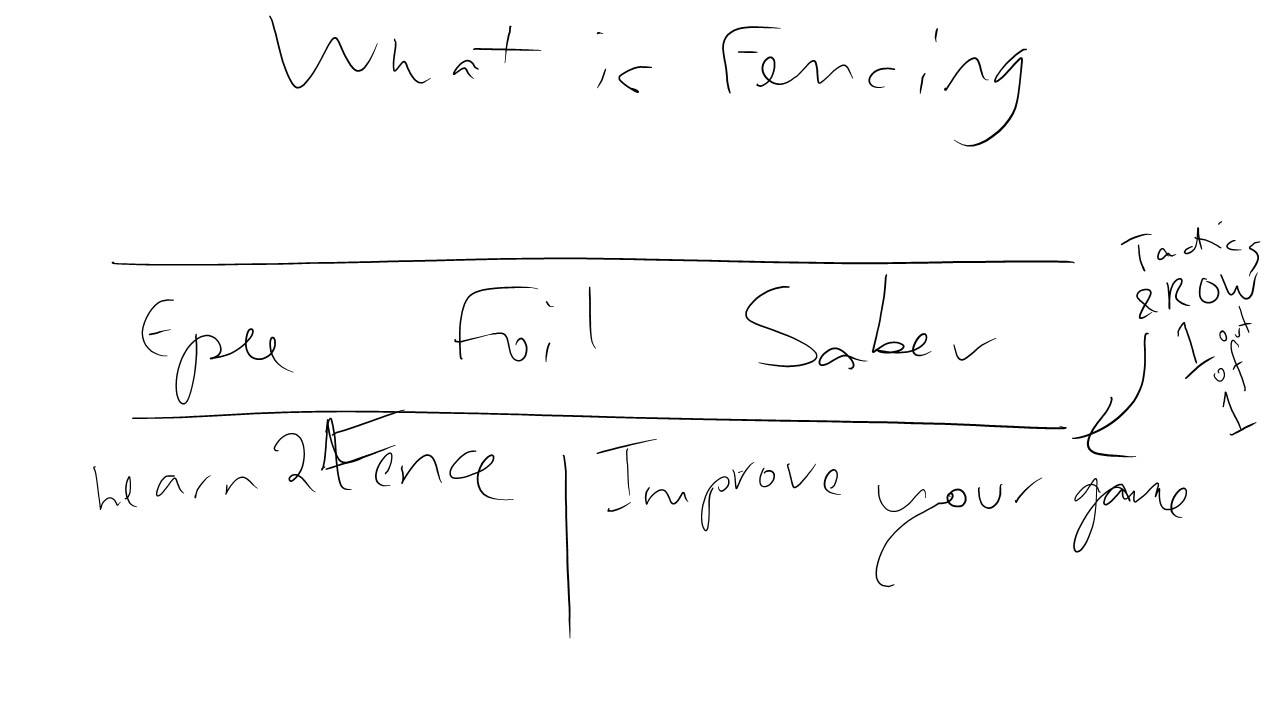 Liz's terrible mockup for the Learn to Fence page